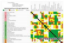 Таблицы, соотношения, меры и измерения - на все случаи жизни (2010)